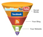 the-sales-funnel
