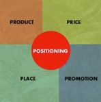 Marketing Positioning