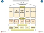 Brand Architecture Online Visibility Infographic
