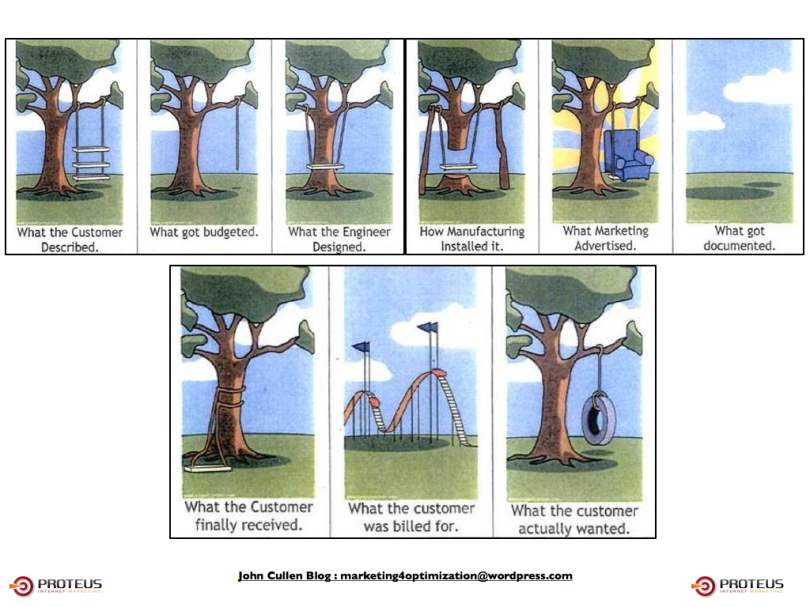 Integrated Marketing Swing Set  images