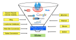 Marketing OnLine Sales Funnel